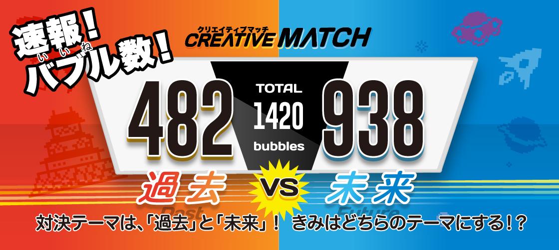 イベント終了3日前!Creative Matchの投稿作品とバブル数速報をお届け!
