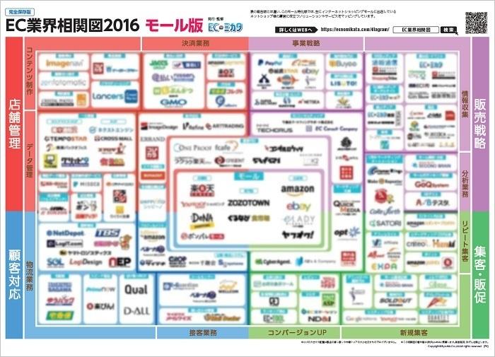 diagram_2016_b