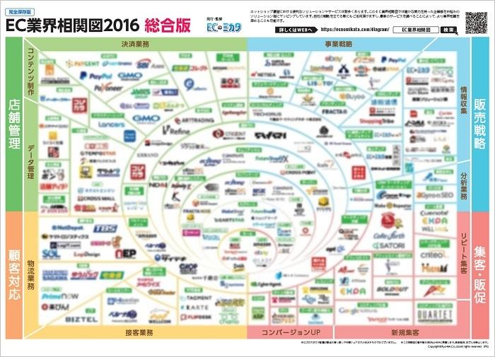 diagram_2016_f