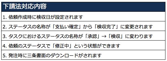 スクリーンショット 2015-07-13 12.44.30