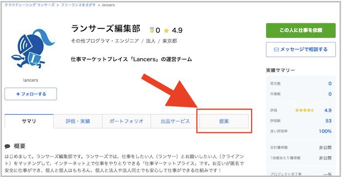 ランサーズ編集部