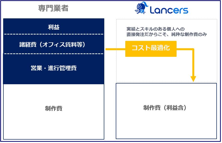 client1