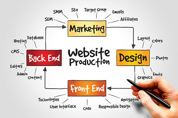 ノンエンジニア・ノンデザイナーのためのWeb制作