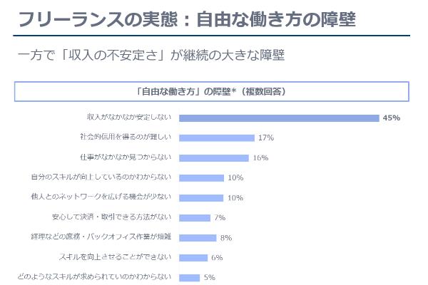 Survey on actual condition12