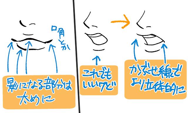 かぶせ線の説明
