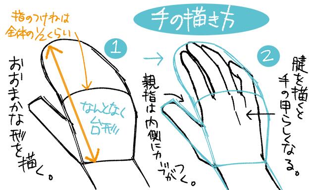 手はアレに置き換えて考えるべしイラストマンガで恥ずかしくない手