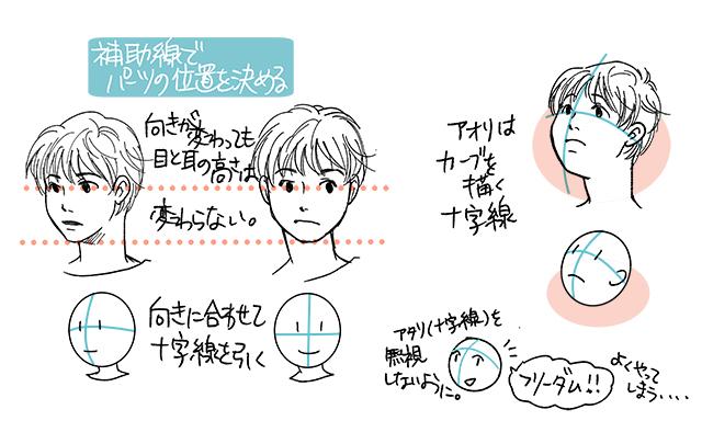 配置がわかると絵が上達するイラストや漫画の上手な横顔の描き方