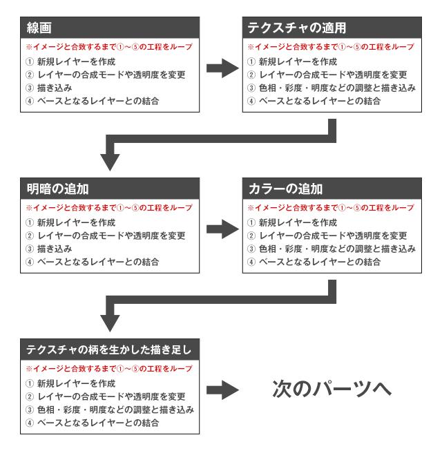 130_Shichigoro_001_008