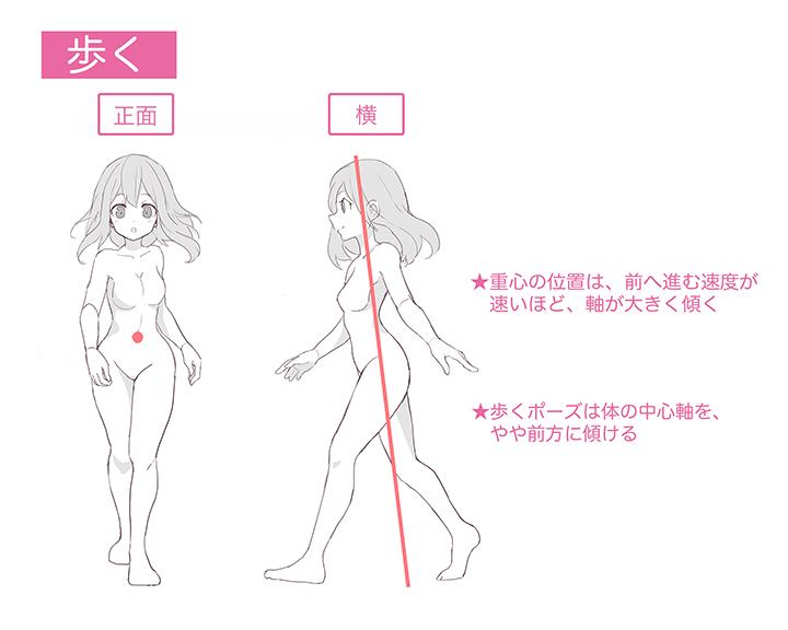 動きのあるポーズをマスターするキャラクター講座 イラストマンガ