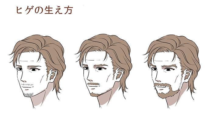 男性キャラを描くための顔髪型身体の特徴を解説 イラスト