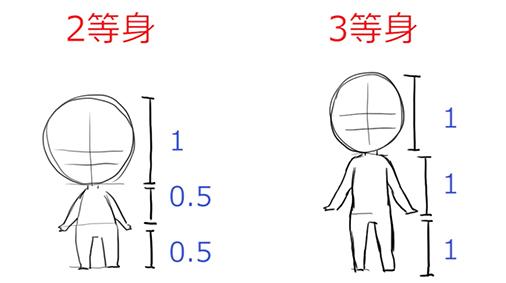 128_ミニミニ!キャラクターのデフォルメ講座 (5)