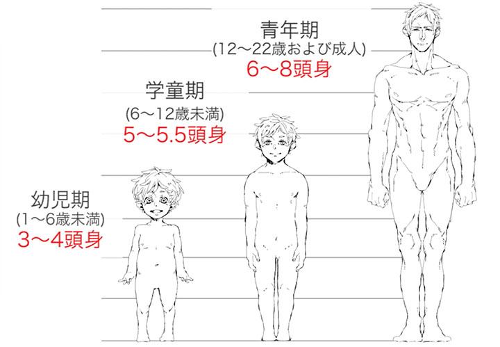 125_男性キャラクターの体の描き分け講座 (6)