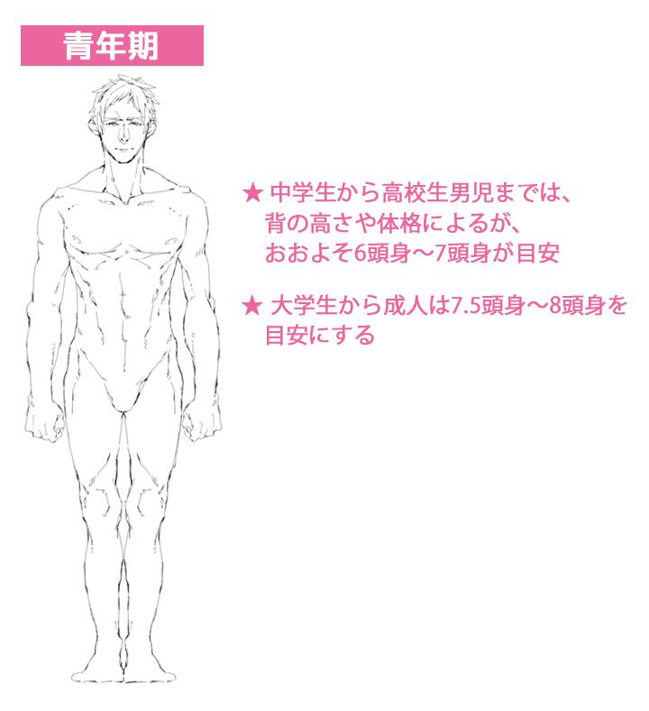 125_男性キャラクターの体の描き分け講座 (9)