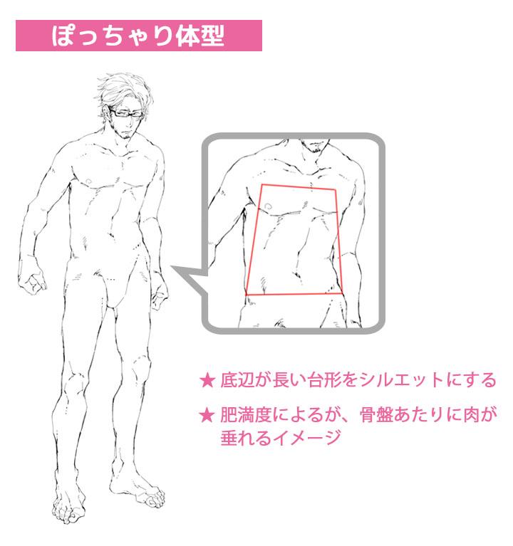 125_男性キャラクターの体の描き分け講座 (5)
