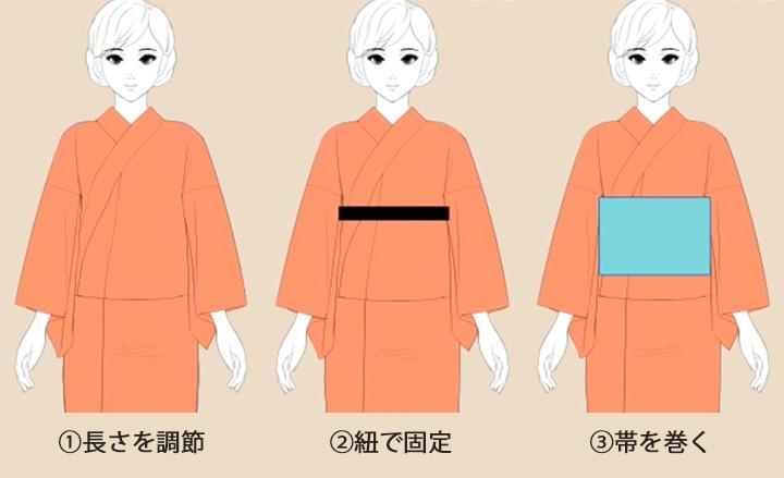 女性の浴衣の衿や帯はどうなってる仕組みを理解して浴衣姿を描こう