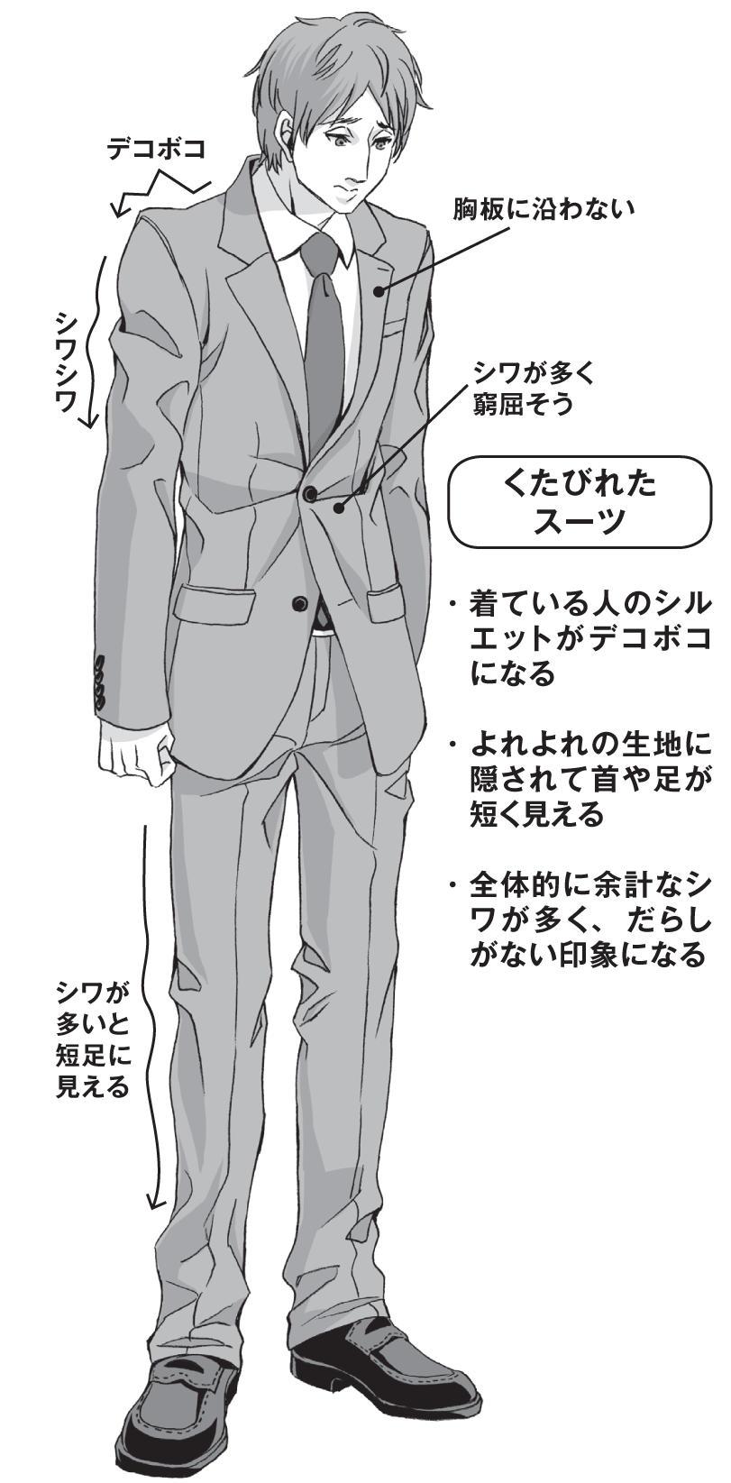スーツ男子の描き方講座男を100倍カッコよく見せるスーツの秘密