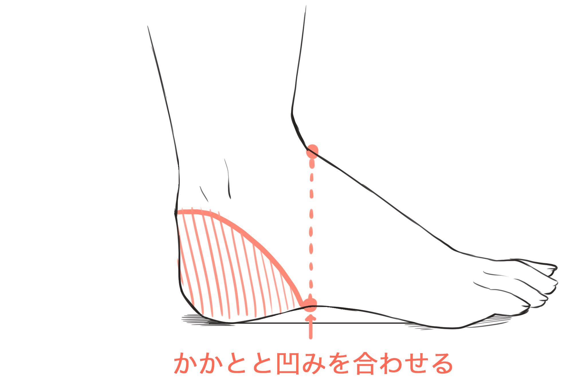 パーツ分けで描ける 足の描き方講座 イラストマンガ描き方ナビ