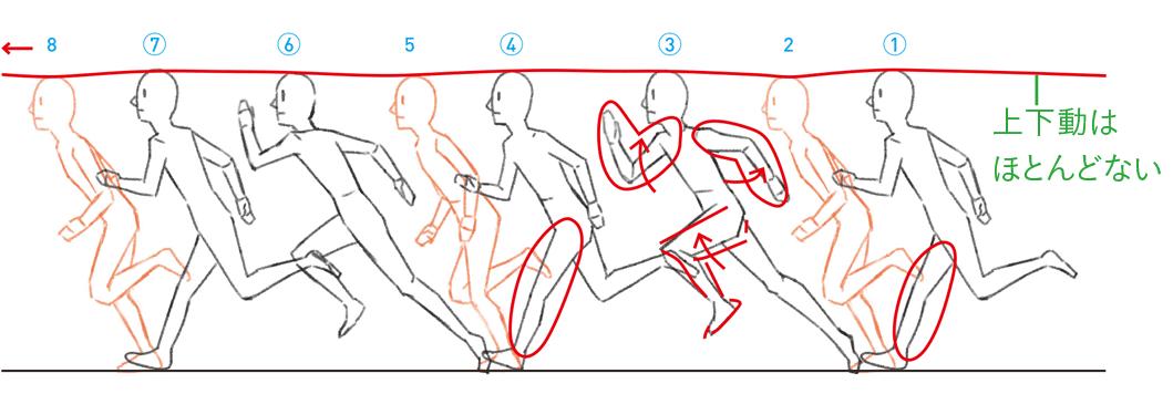 メイキング基本的な走り方と女の子らしい走り方アニメ イラスト