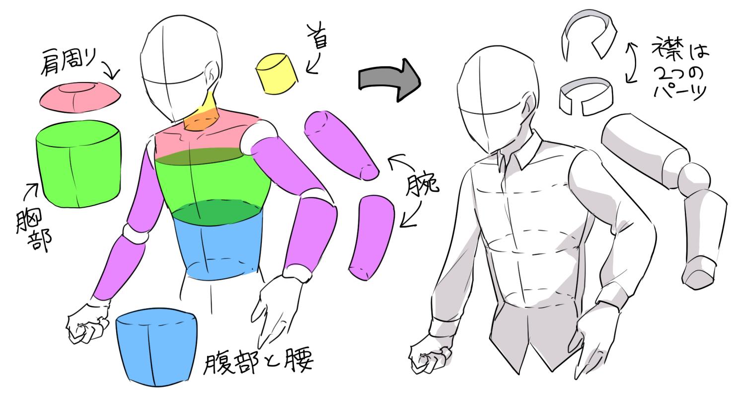 服の基本シャツパーカーを違和感なく描くためのコツ イラスト