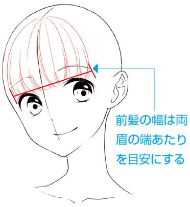サイドの髪を描く