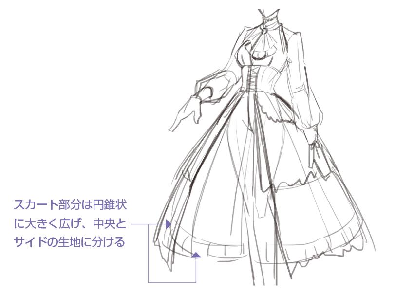 女の子コーデロリータゴシックファッションの描き方を学ぼう