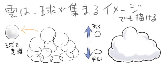 空雲の描き方ブラシの種類塗り方遠近感で簡単に上達する
