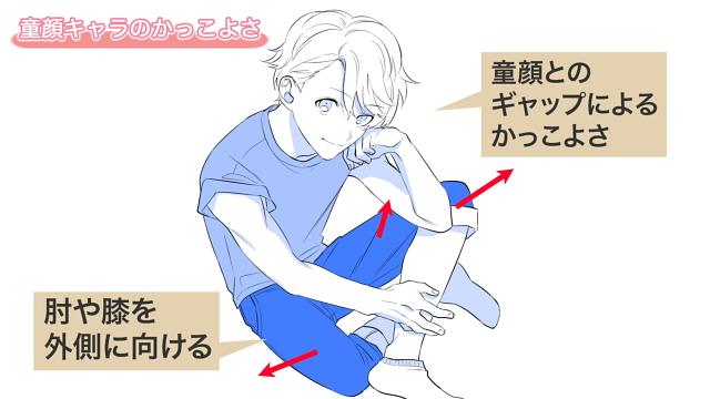男子キャラをかっこよく見せる決めポーズの描き方 イラスト