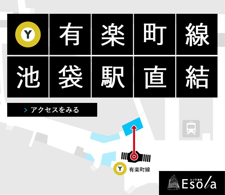 アクセス_sp