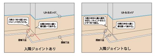 出入隅の納まり(ジョイント有/無)