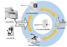 (申込受付終了)<同時開催> クライオSEM試料作製ワークショップ &<br> ABiS 電子顕微鏡トレーニング &#8211; 第6回(平成29年度第3回)
