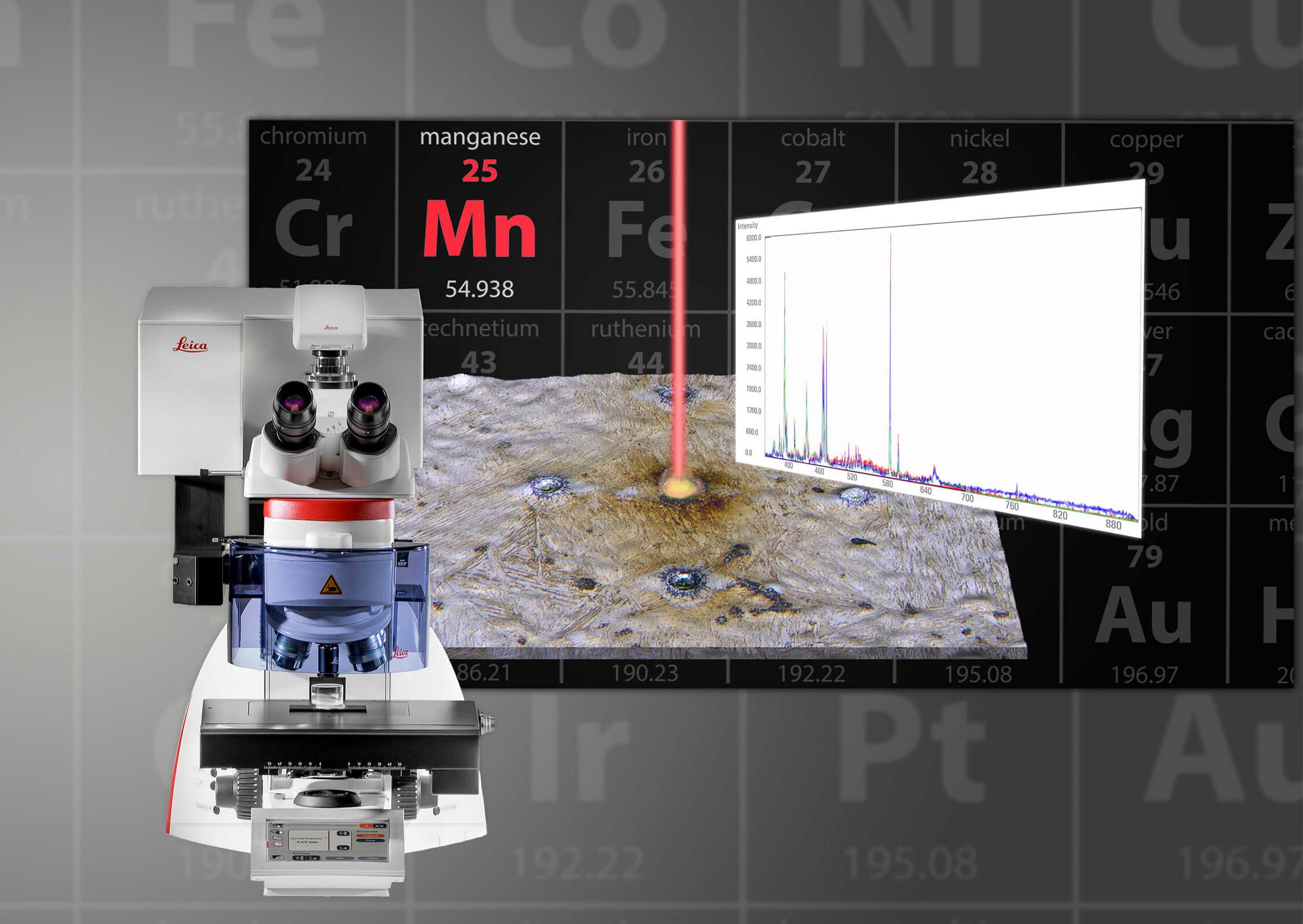 製造業・産業向け顕微鏡
