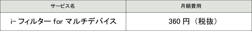 i-filter_price