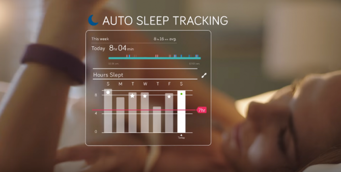 Fitbitが人気、ダイエットのモチベーション維持に最適