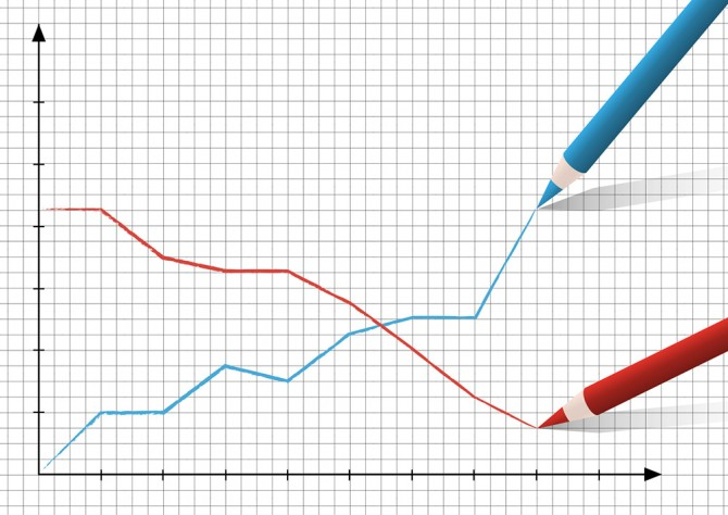 レコーディングダイエット 折れ線グラフ