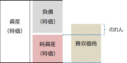 171212のれん_イメージ図