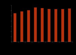 10_デジタル印刷市場規模推移と予測