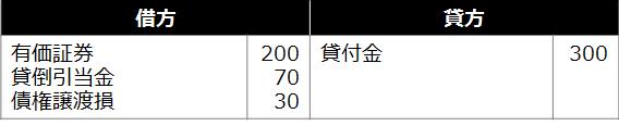 DES【債権者側の会計処理】