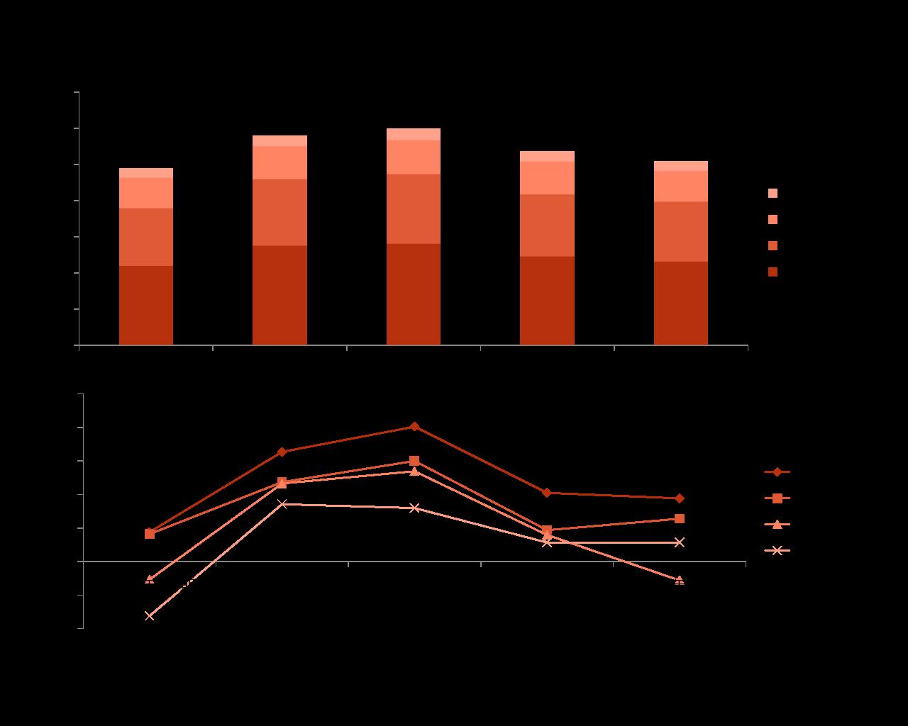 相場 価格 鉄 グラフ スクラップ