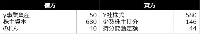 【設例1 仕訳3】