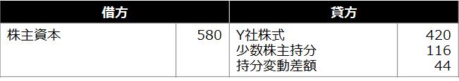 【設例2 仕訳5】