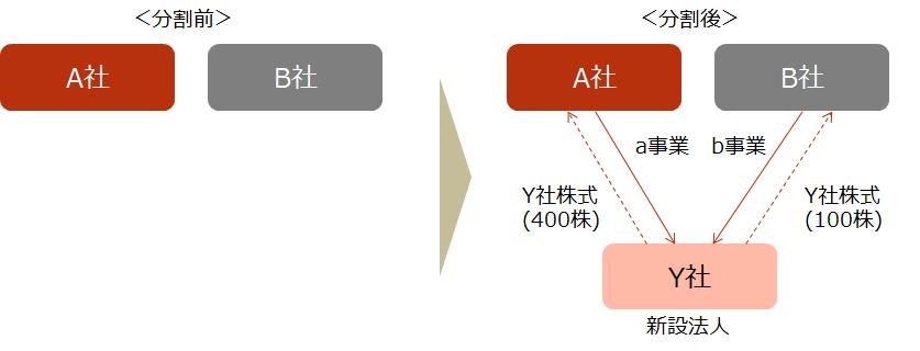【設例3 スキーム図】