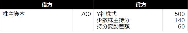 【設例3 仕訳5】