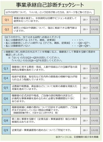 【事業承継自己診断チェックシート】