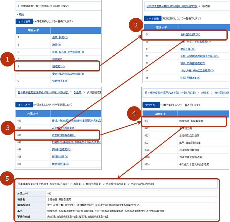 【日本標準産業分類による確認】