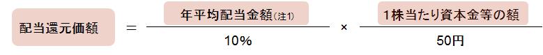【配当還元価額の計算式】