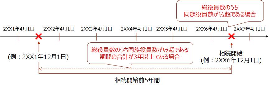 【特定一般社団法人等の定義】