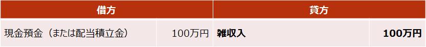 長期平準定期保険【配当金の仕訳】