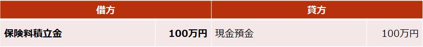 終身保険【支払保険料の仕訳(死亡保険受取人が法人の場合)】