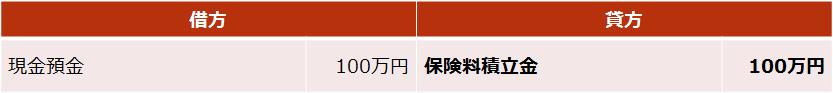 終身保険【配当金の仕訳(死亡保険受取人が法人の場合)】