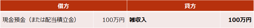 がん保険【配当金の仕訳】